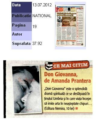 Don Giovanna_National